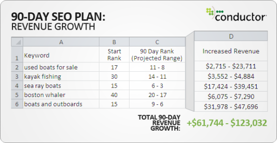 90-day-seo-plan